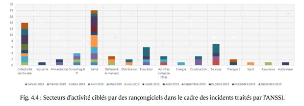differents-risques-informatiques-rancongiciels