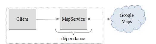 schema_application_avant