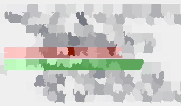 une ligne rouge surmonte une ligne verte sur fond grisé et baveux